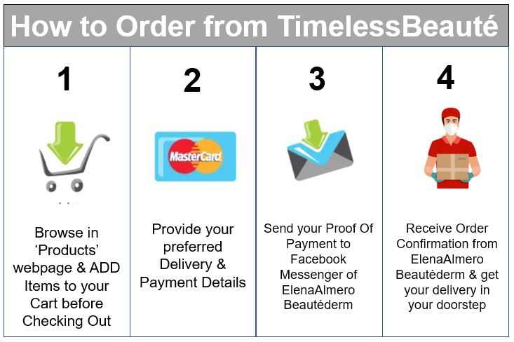Steps to Purchase Online